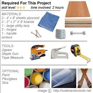 Materials to build an ice shanty